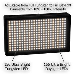 LED Cameralicht